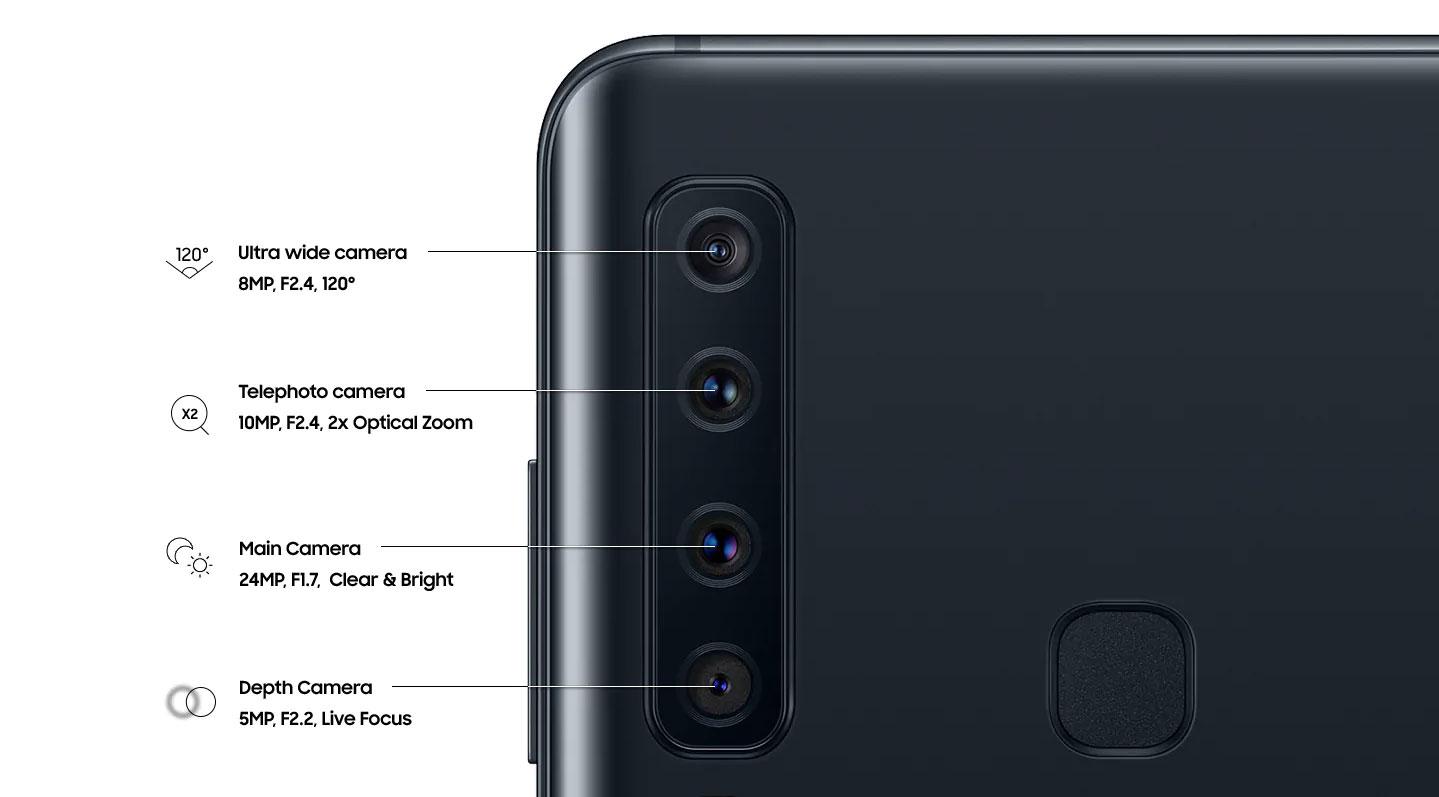 4-camera-galaxy-a9.jpg
